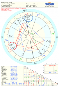 New Moon Astrology Chart for Aug 2016