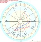 New Moon Chart Dec 13, 2012