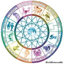 Learn Astrology with Esoteric Thinking