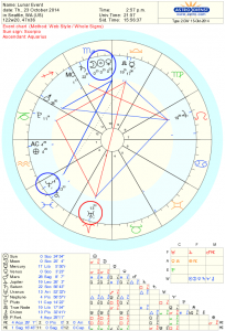 New Moon astrology chart for Oct 2014.