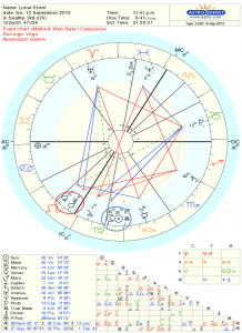 New Moon Astrology Chart for Sept 2015