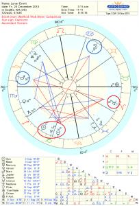 Christmas Full Moon Astrology Chart for Dec 25, 2015