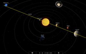 Solstice Planetary Alignment Dec 21 2015