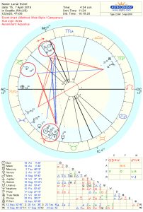 New Moon Astrology Chart Apr 2016