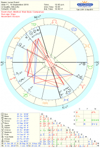 Astrology Chart for Lunar Eclipse on Sept 16, 2016